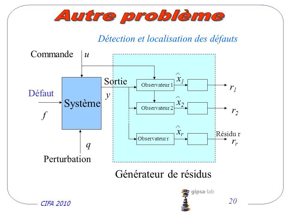 CIFA 2010 20 Système Observateur 2 Observateur r Observateur 1 Résidu r Générateur de résidus Commande Sortie y u r1r1 r2r2 r x1x1 x2x2 xrxr Défaut f Perturbation q Détection et localisation des défauts