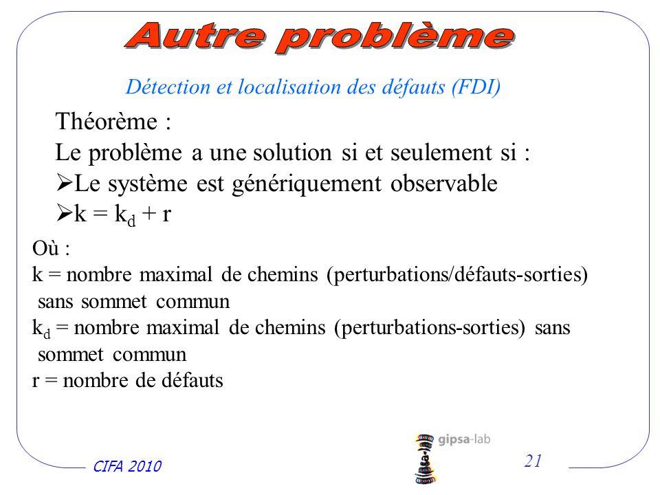 CIFA 2010 21 Théorème : Le problème a une solution si et seulement si : Le système est génériquement observable k = k d + r Détection et localisation des défauts (FDI) Où : k = nombre maximal de chemins (perturbations/défauts-sorties) sans sommet commun k d = nombre maximal de chemins (perturbations-sorties) sans sommet commun r = nombre de défauts