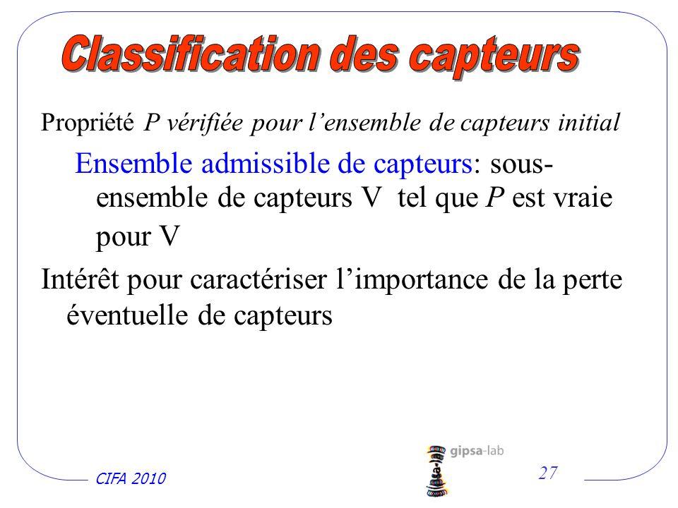 CIFA 2010 27 Propriété P vérifiée pour lensemble de capteurs initial Ensemble admissible de capteurs: sous- ensemble de capteurs V tel que P est vraie pour V Intérêt pour caractériser limportance de la perte éventuelle de capteurs