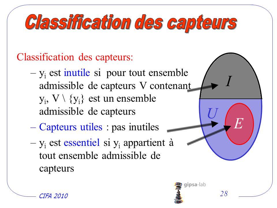 CIFA 2010 28 Classification des capteurs: –y i est inutile si pour tout ensemble admissible de capteurs V contenant y i, V \ {y i } est un ensemble admissible de capteurs –Capteurs utiles : pas inutiles –y i est essentiel si y i appartient à tout ensemble admissible de capteurs I U E