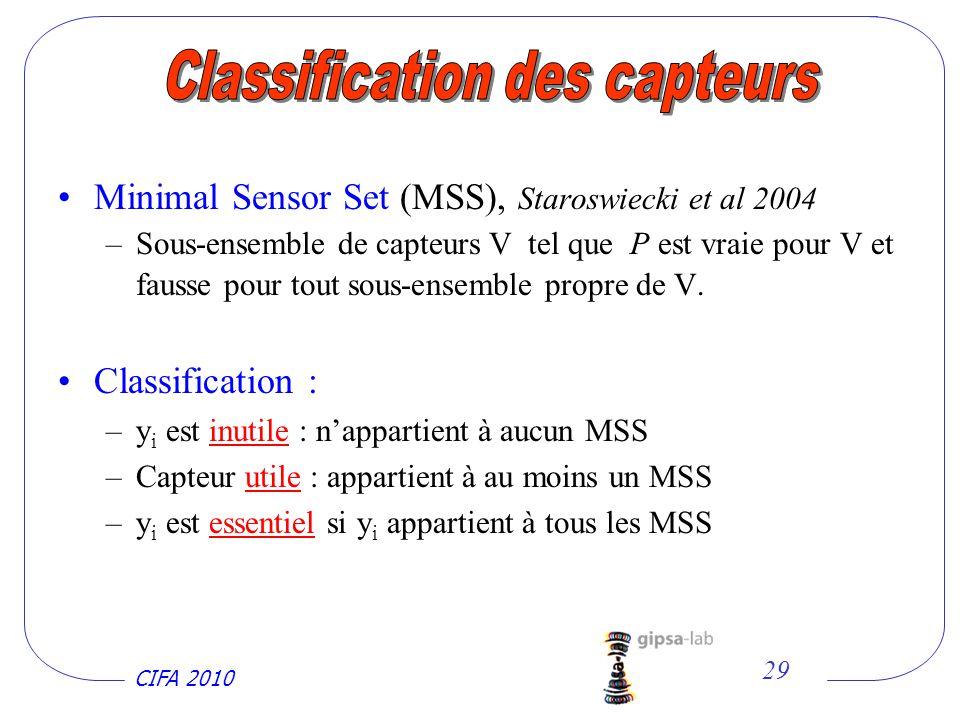 CIFA 2010 29 Minimal Sensor Set (MSS), Staroswiecki et al 2004 –Sous-ensemble de capteurs V tel que P est vraie pour V et fausse pour tout sous-ensemble propre de V.