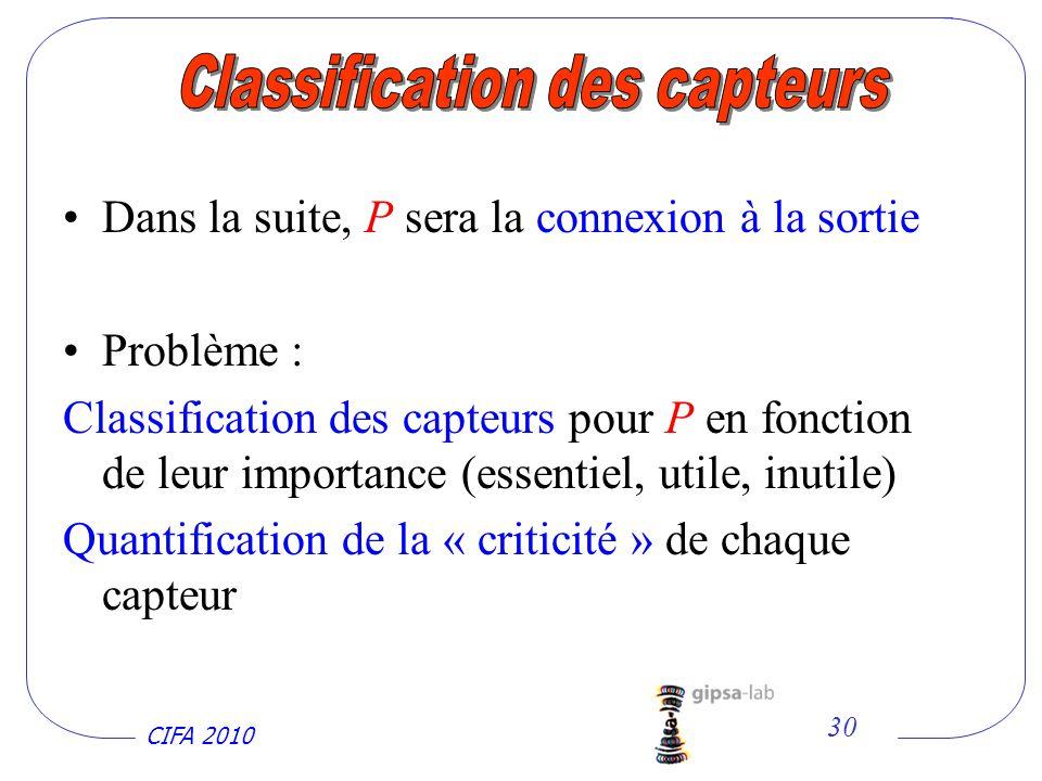 CIFA 2010 30 Dans la suite, P sera la connexion à la sortie Problème : Classification des capteurs pour P en fonction de leur importance (essentiel, utile, inutile) Quantification de la « criticité » de chaque capteur