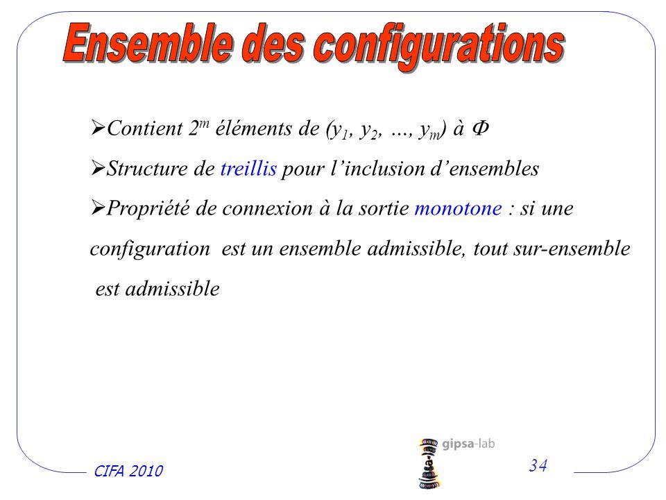 CIFA 2010 34 Contient 2 m éléments de (y 1, y 2, …, y m ) à Structure de treillis pour linclusion densembles Propriété de connexion à la sortie monotone : si une configuration est un ensemble admissible, tout sur-ensemble est admissible