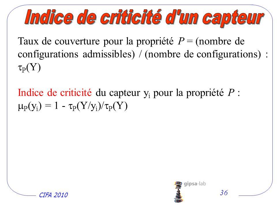 CIFA 2010 36 Taux de couverture pour la propriété P = (nombre de configurations admissibles) / (nombre de configurations) : P (Y) Indice de criticité du capteur y i pour la propriété P : P (y i ) = 1 - P (Y/y i )/ P (Y)