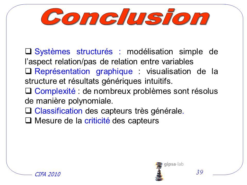 CIFA 2010 39 Systèmes structurés : modélisation simple de laspect relation/pas de relation entre variables Représentation graphique : visualisation de la structure et résultats génériques intuitifs.