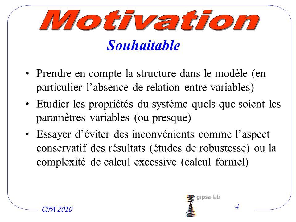 CIFA 2010 4 Prendre en compte la structure dans le modèle (en particulier labsence de relation entre variables) Etudier les propriétés du système quels que soient les paramètres variables (ou presque) Essayer déviter des inconvénients comme laspect conservatif des résultats (études de robustesse) ou la complexité de calcul excessive (calcul formel) Souhaitable