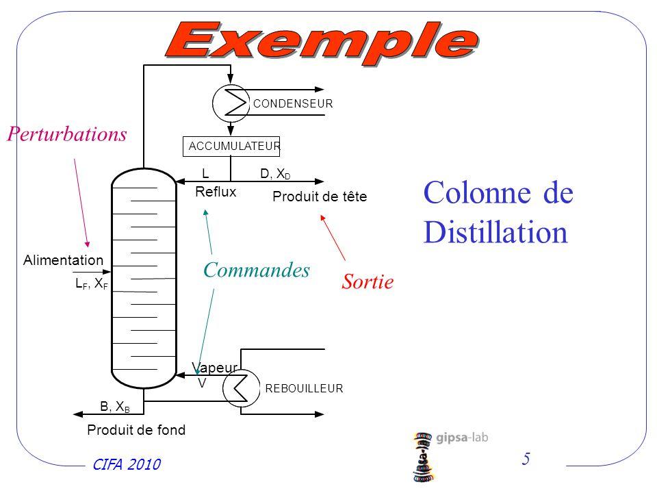 CIFA 2010 5 Colonne de Distillation ACCUMULATEUR CONDENSEUR LD,X D Reflux Produit de tête L F,X F Alimentation V Vapeur B,X B Produit de fond REBOUILLEUR Commandes Sortie Perturbations