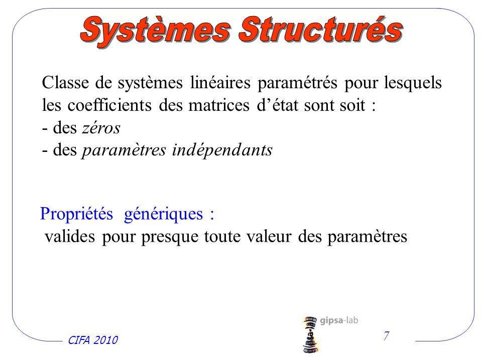 7 Classe de systèmes linéaires paramétrés pour lesquels les coefficients des matrices détat sont soit : - des zéros - des paramètres indépendants Propriétés génériques : valides pour presque toute valeur des paramètres