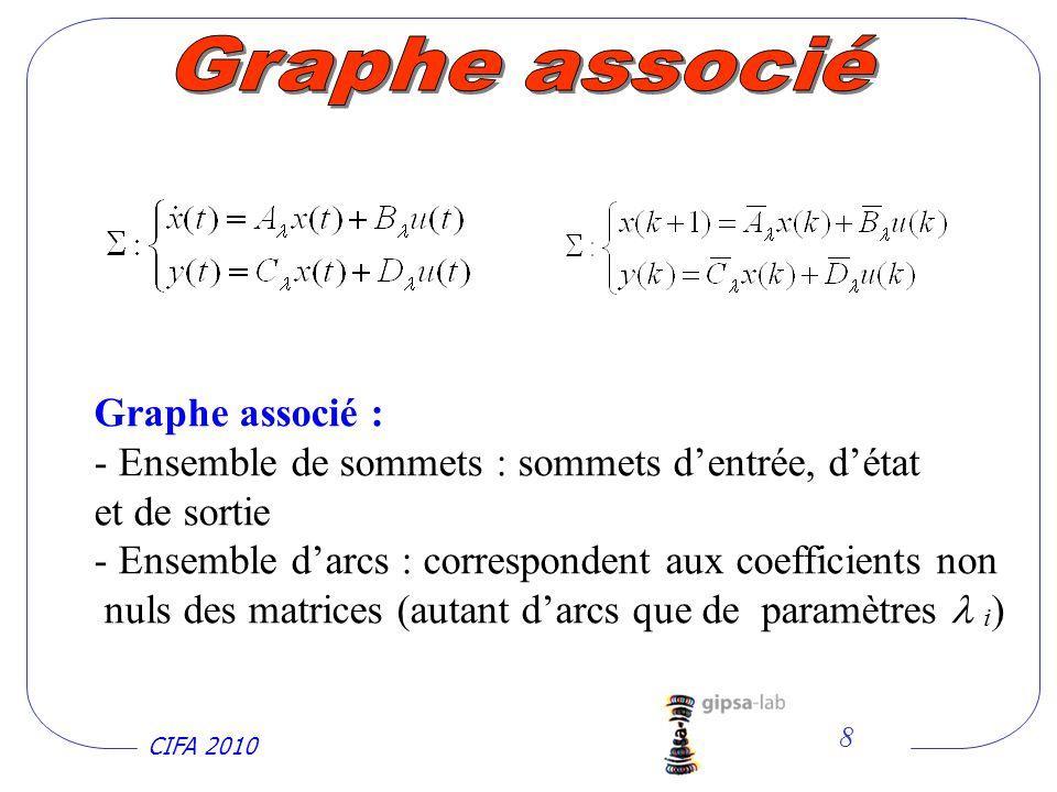 CIFA 2010 8 Graphe associé : - Ensemble de sommets : sommets dentrée, détat et de sortie - Ensemble darcs : correspondent aux coefficients non nuls des matrices (autant darcs que de paramètres i )