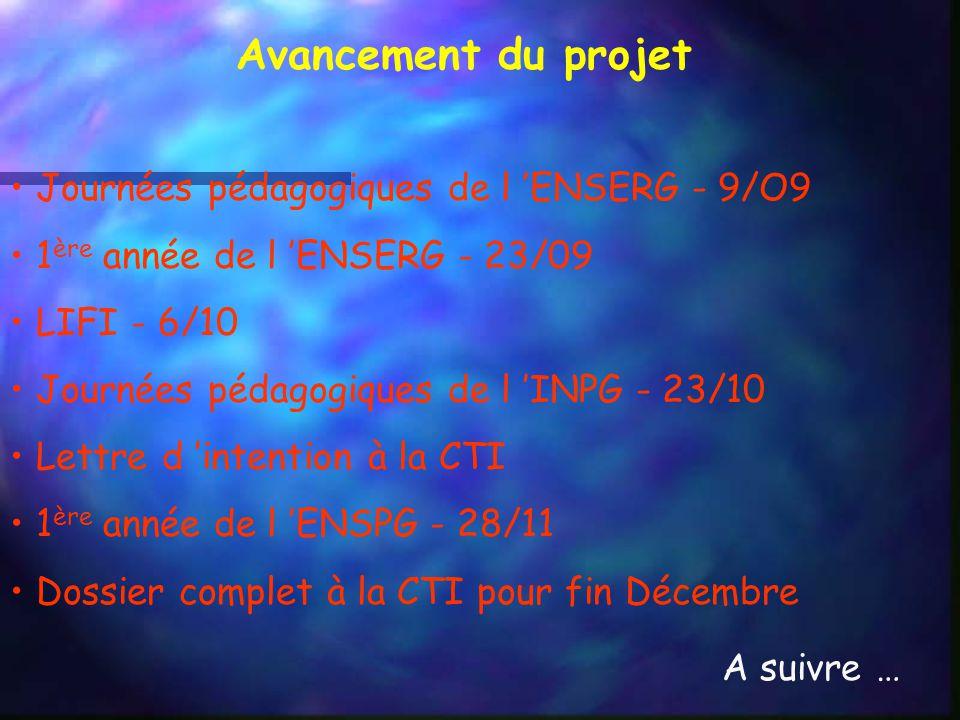Avancement du projet Journées pédagogiques de l ENSERG - 9/O9 1 ère année de l ENSERG - 23/09 LIFI - 6/10 Journées pédagogiques de l INPG - 23/10 Lett