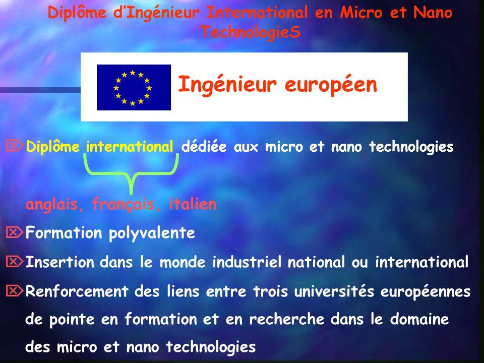 Diplôme international dédiée aux micro et nano technologies anglais, français, italien Formation polyvalente Insertion dans le monde industriel nation