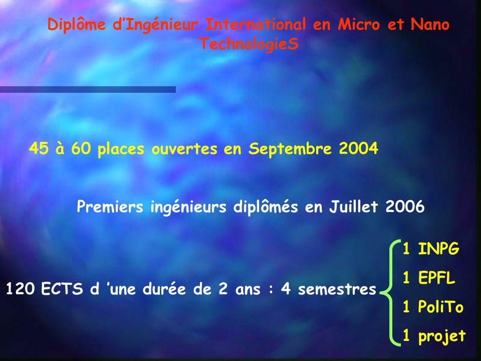 45 à 60 places ouvertes en Septembre 2004 Premiers ingénieurs diplômés en Juillet 2006 120 ECTS d une durée de 2 ans : 4 semestres 1 INPG 1 EPFL 1 PoliTo 1 projet Diplôme dIngénieur International en Micro et Nano TechnologieS