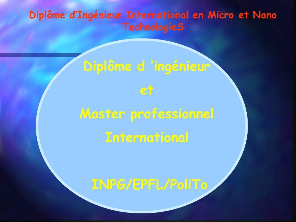 Diplôme d ingénieur et Master professionnel International INPG/EPFL/PoliTo Diplôme dIngénieur International en Micro et Nano TechnologieS