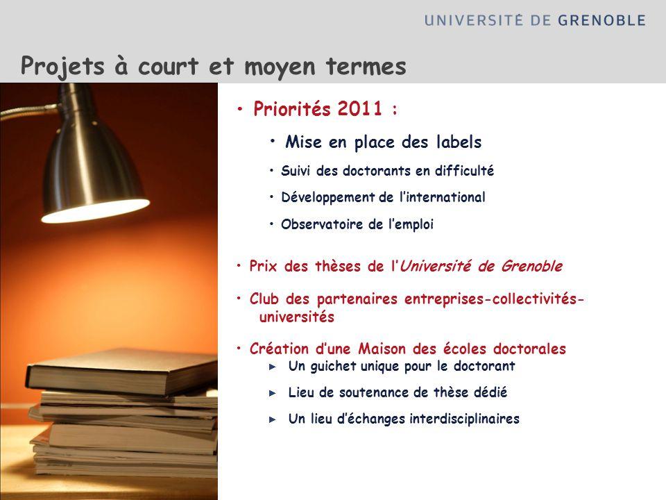 Projets à court et moyen termes Priorités 2011 : Mise en place des labels Suivi des doctorants en difficulté Développement de linternational Observato