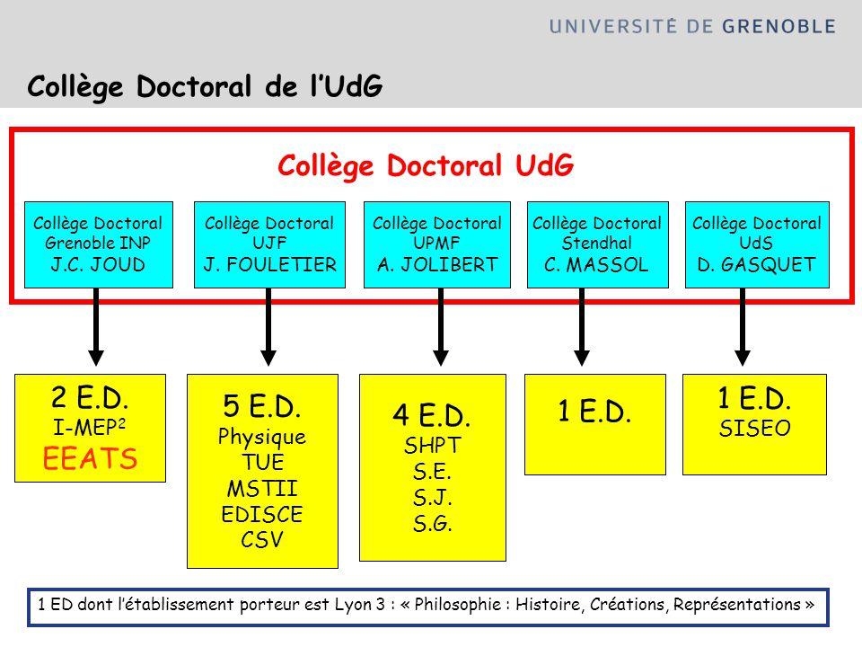 Collège Doctoral de lUdG 1 ED dont létablissement porteur est Lyon 3 : « Philosophie : Histoire, Créations, Représentations » 2 E.D. I-MEP 2 EEATS Col