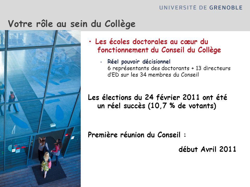 Votre rôle au sein du Collège Les écoles doctorales au cœur du fonctionnement du Conseil du Collège - Réel pouvoir décisionnel 6 représentants des doc