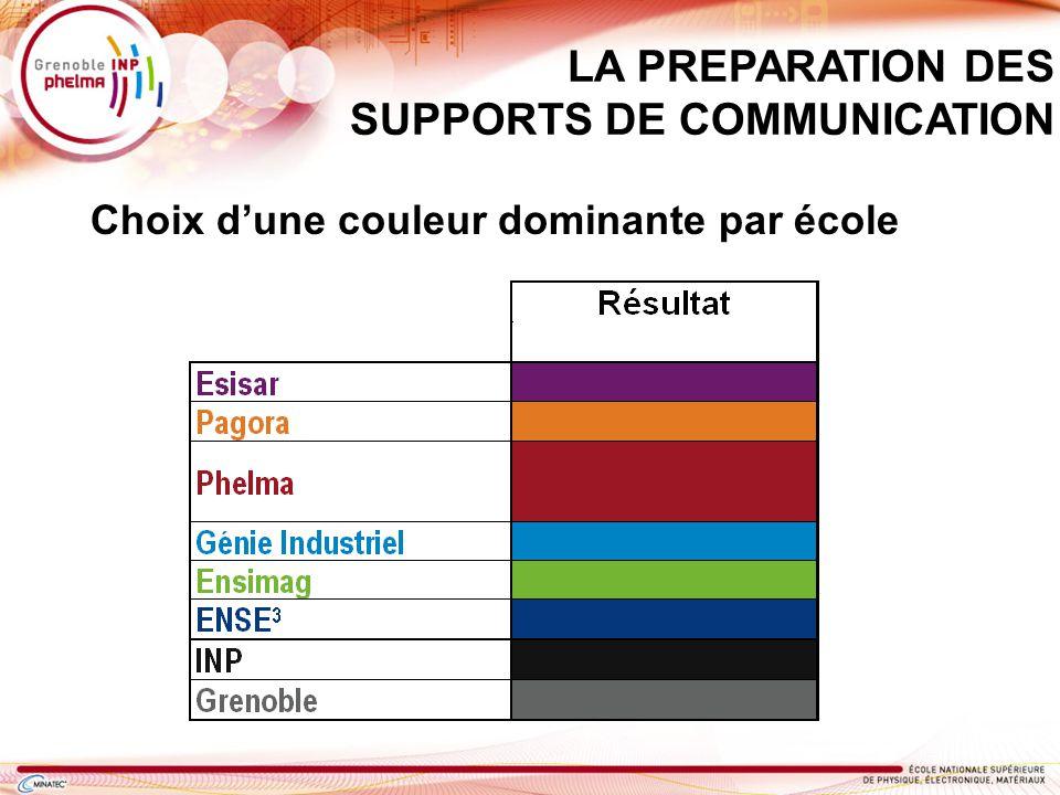 LA PREPARATION DES SUPPORTS DE COMMUNICATION Choix dune couleur dominante par école