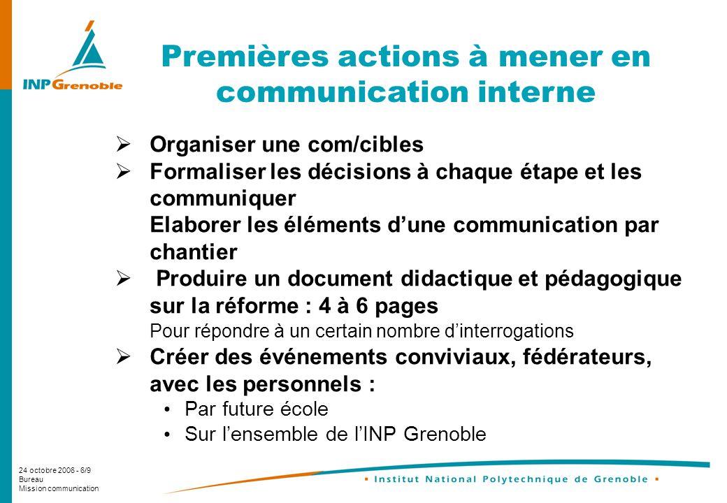 24 octobre 2006 - 6/9 Bureau Mission communication Premières actions à mener en communication interne Organiser une com/cibles Formaliser les décision