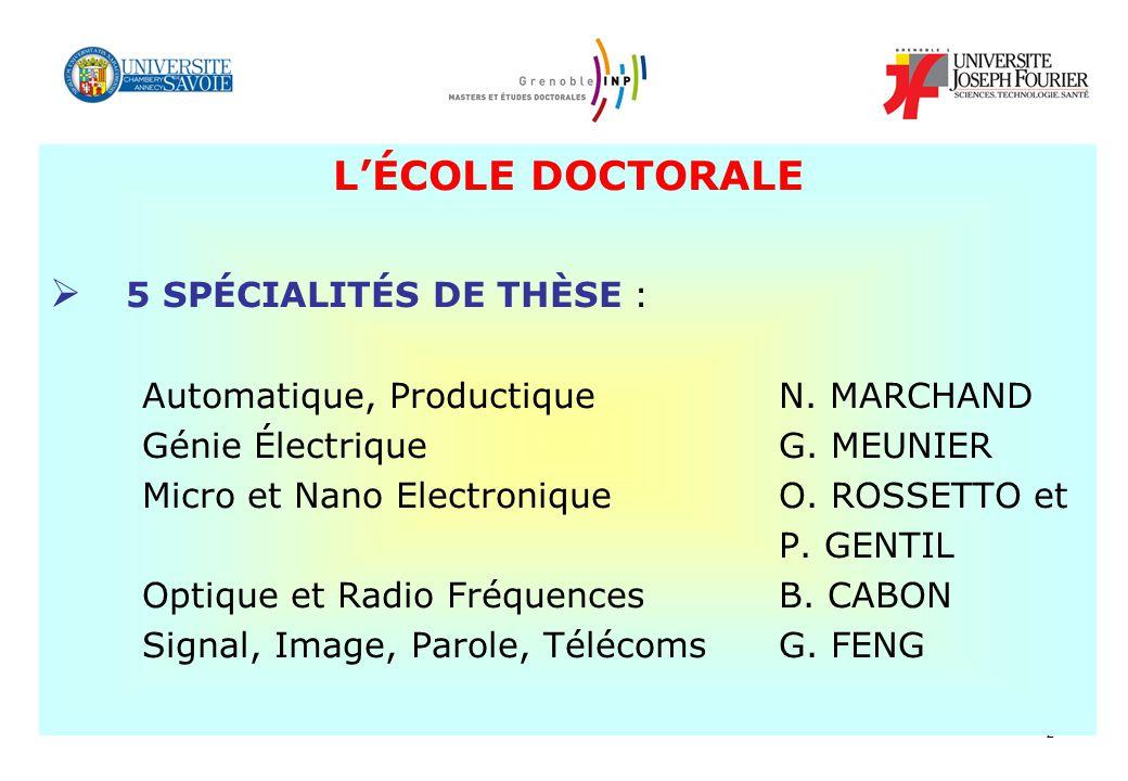 2 LÉCOLE DOCTORALE 5 SPÉCIALITÉS DE THÈSE : Automatique, Productique N. MARCHAND Génie Électrique G. MEUNIER Micro et Nano Electronique O. ROSSETTO et