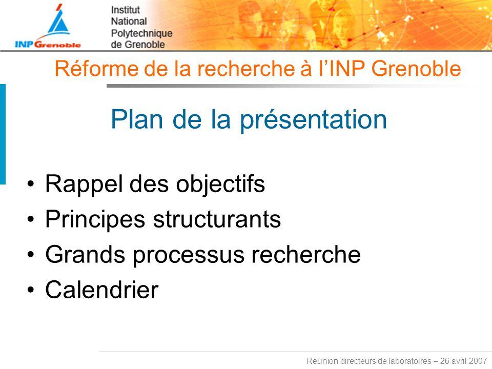 Réunion directeurs de laboratoires – 26 avril 2007 Réforme de la recherche à lINP Grenoble Plan de la présentation Rappel des objectifs Principes structurants Grands processus recherche Calendrier