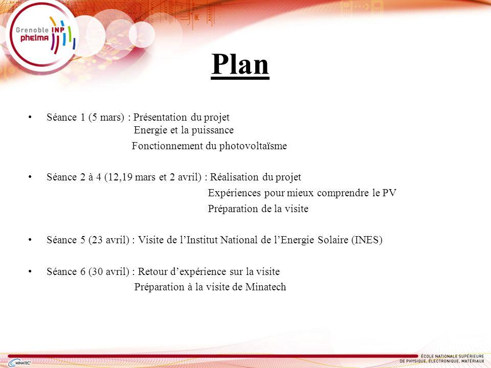 Plan Séance 1 (5 mars) : Présentation du projet Energie et la puissance Fonctionnement du photovoltaïsme Séance 2 à 4 (12,19 mars et 2 avril) : Réalis