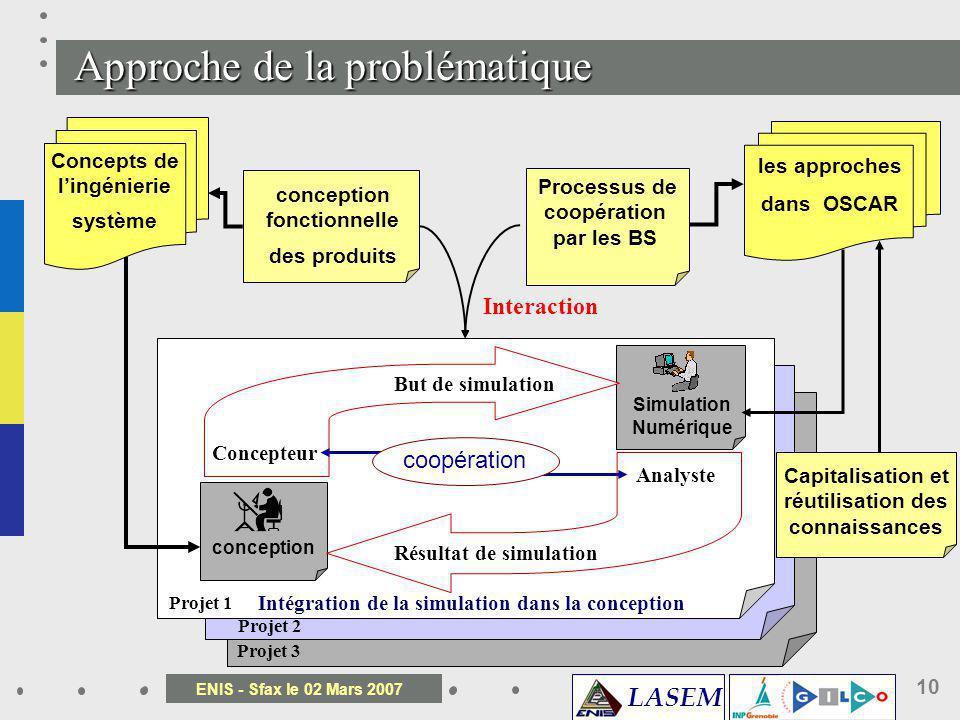 LASEM ENIS - Sfax le 02 Mars 2007 10 Projet 2 Projet 3 Capitalisation et réutilisation des connaissances Approche de la problématique Simulation Numér
