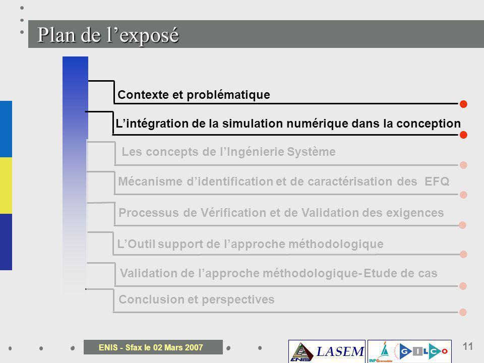 LASEM ENIS - Sfax le 02 Mars 2007 11 Contexte et problématique Validation de lapproche méthodologique- Etude de cas Plan de lexposé Conclusion et pers