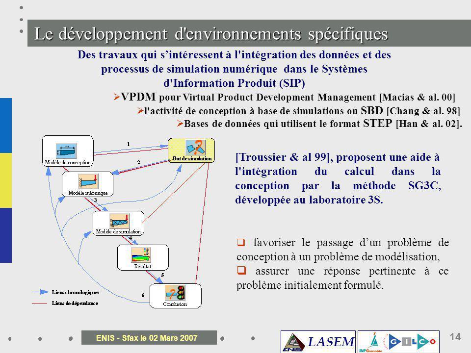 LASEM ENIS - Sfax le 02 Mars 2007 14 Le développement d'environnements spécifiques VPDM pour Virtual Product Development Management [Macias & al. 00]