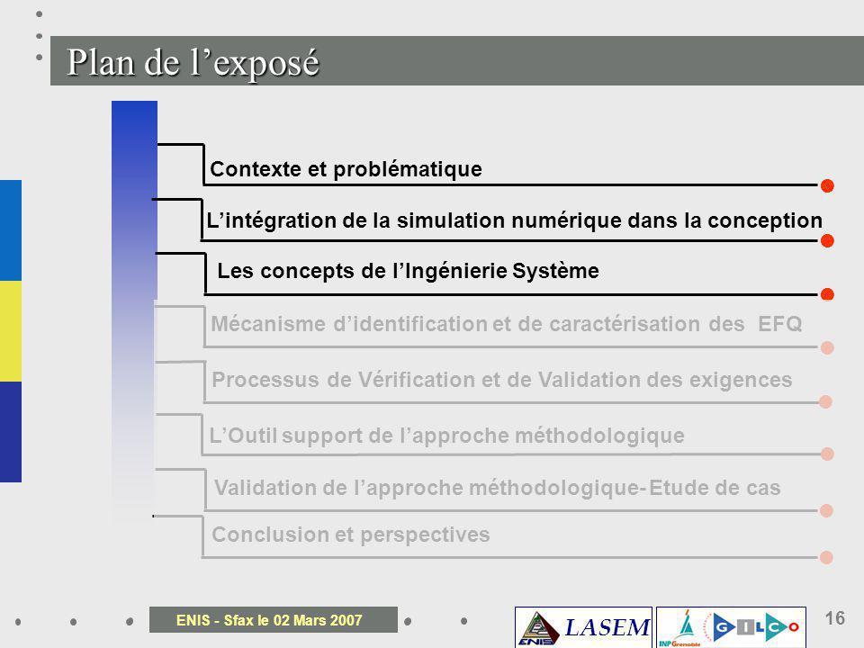 LASEM ENIS - Sfax le 02 Mars 2007 16 Contexte et problématique Validation de lapproche méthodologique- Etude de cas Plan de lexposé Conclusion et pers