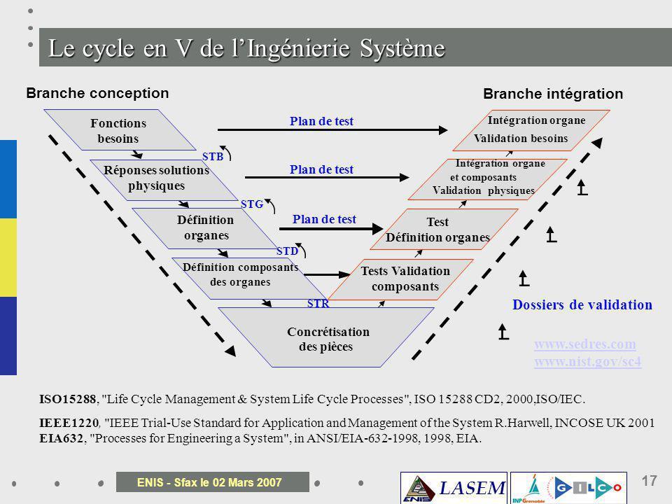 LASEM ENIS - Sfax le 02 Mars 2007 17 Le cycle en V de lIngénierie Système STB STG STD STR Définition composants des organes Concrétisation des pièces