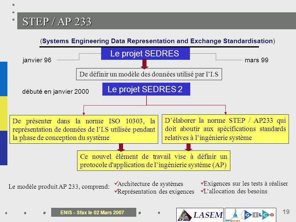 LASEM ENIS - Sfax le 02 Mars 2007 19 (Systems Engineering Data Representation and Exchange Standardisation) Le projet SEDRES janvier 96mars 99 De défi