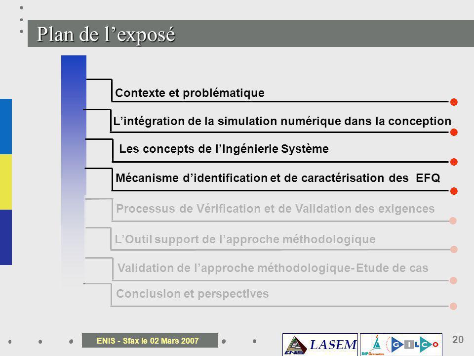 LASEM ENIS - Sfax le 02 Mars 2007 20 Contexte et problématique Validation de lapproche méthodologique- Etude de cas Plan de lexposé Conclusion et pers