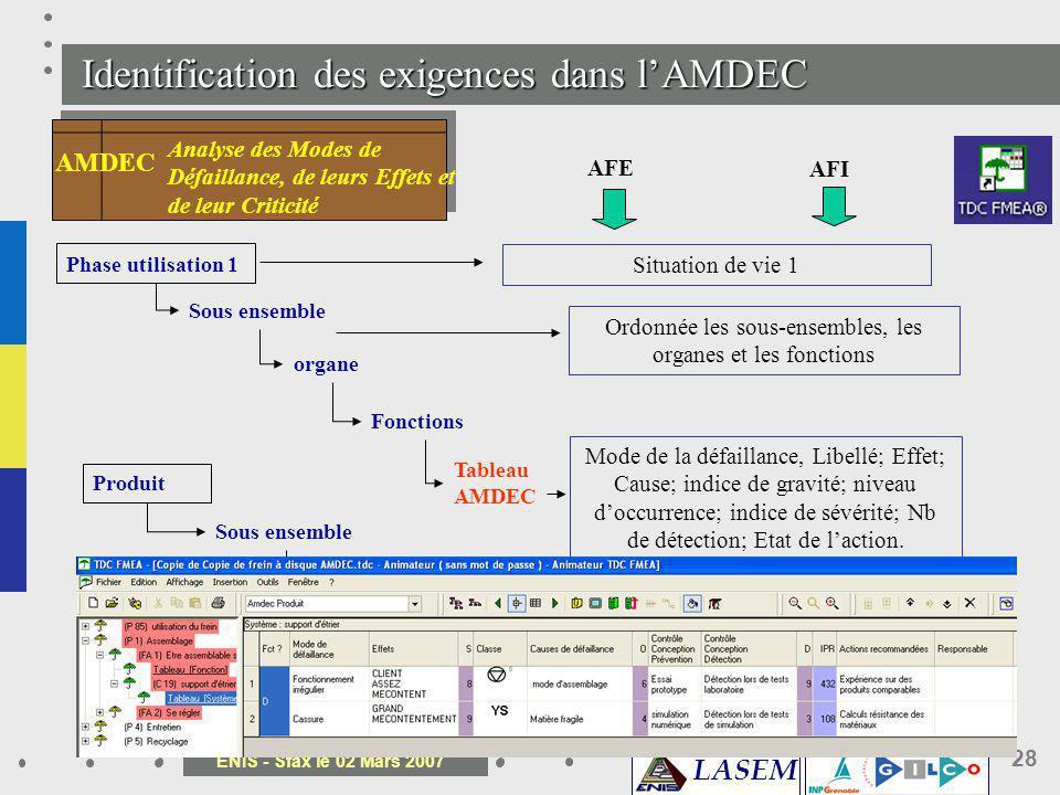 LASEM ENIS - Sfax le 02 Mars 2007 28 Identification des exigences dans lAMDEC Analyse des Modes de Défaillance, de leurs Effets et de leur Criticité A