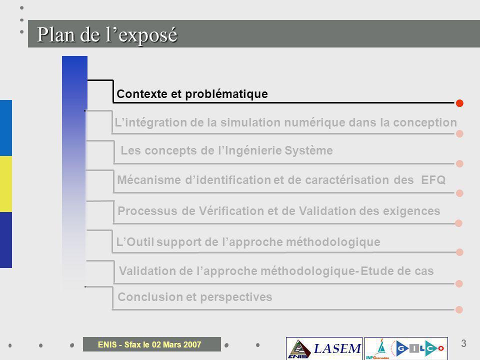ENIS - Sfax le 02 Mars 2007 3 Contexte et problématique Validation de lapproche méthodologique- Etude de cas Plan de lexposé Conclusion et perspective