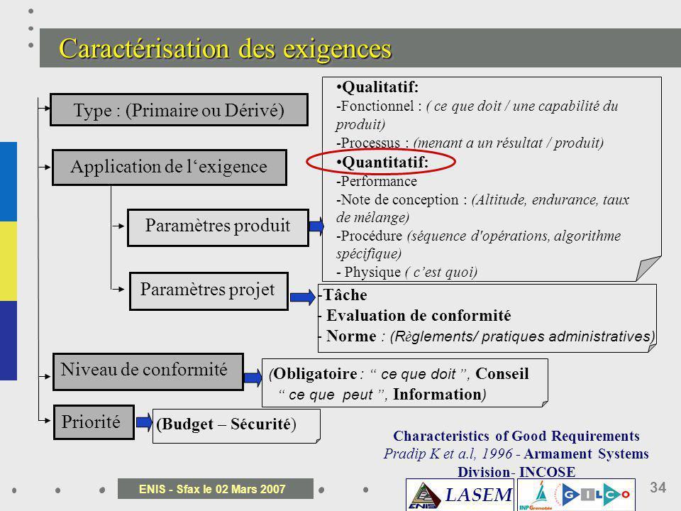 LASEM ENIS - Sfax le 02 Mars 2007 34 Type : (Primaire ou Dérivé) Paramètres projet -Tâche - Evaluation de conformité - Norme : (R è glements/ pratique