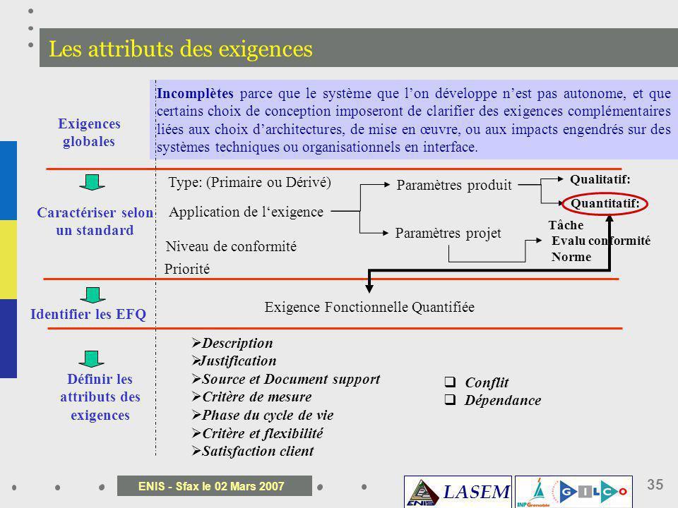 LASEM ENIS - Sfax le 02 Mars 2007 35 Exigences globales Caractériser selon un standard Identifier les EFQ Définir les attributs des exigences Evolutiv
