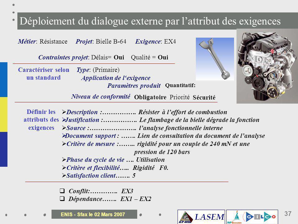 LASEM ENIS - Sfax le 02 Mars 2007 37 Métier: RésistanceProjet: Bielle B-64Exigence: EX4 Contraintes projet: Délais= Oui Qualité = Oui Caractériser sel