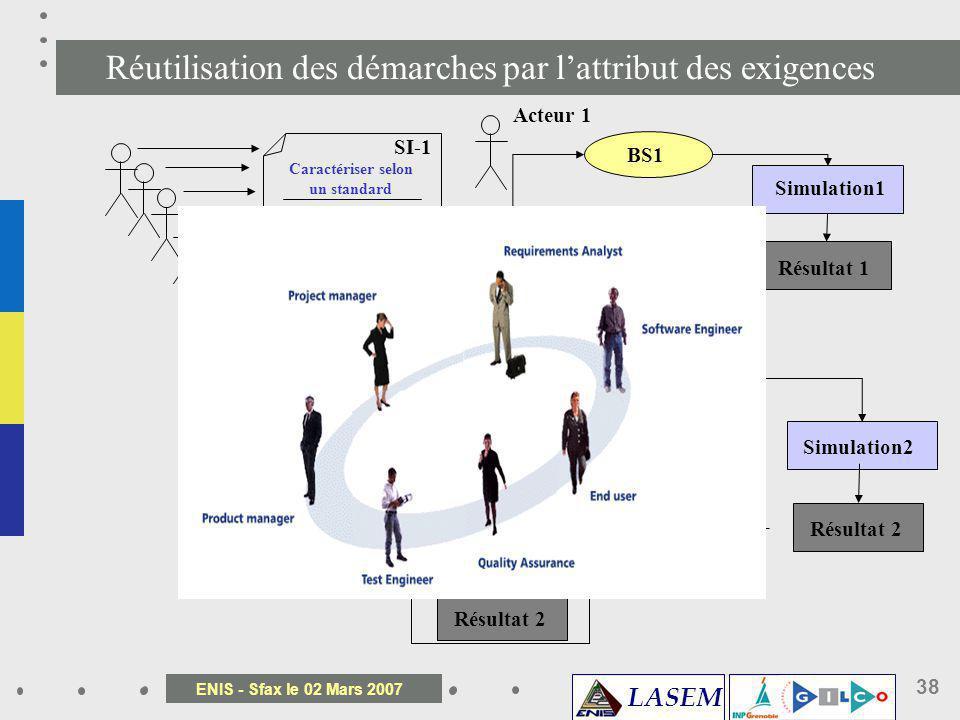 LASEM ENIS - Sfax le 02 Mars 2007 38 Définir les attributs des exigences Réutilisation des démarches par lattribut des exigences Caractériser selon un