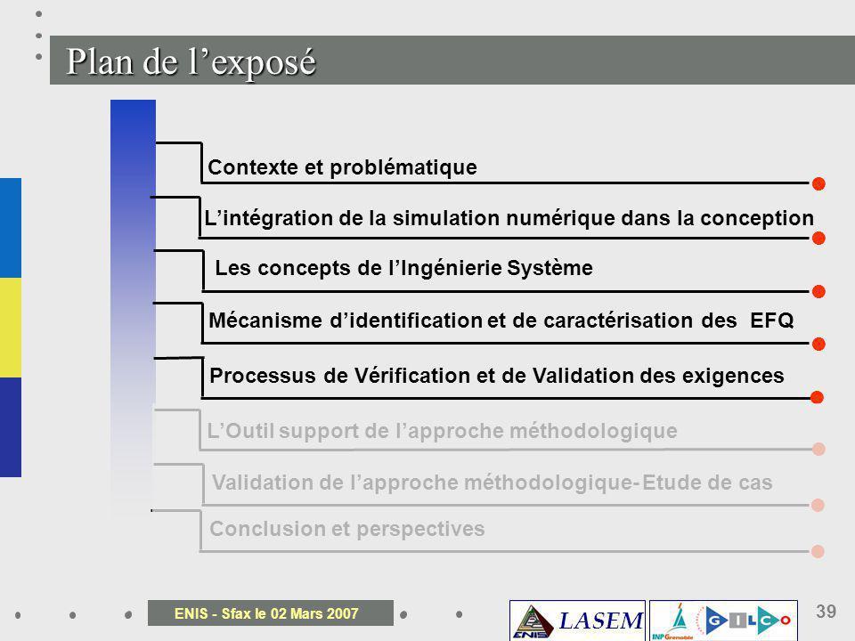 LASEM ENIS - Sfax le 02 Mars 2007 39 Contexte et problématique Validation de lapproche méthodologique- Etude de cas Plan de lexposé Conclusion et pers