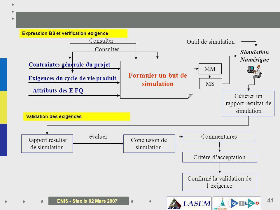 LASEM ENIS - Sfax le 02 Mars 2007 41 Expression BS et vérification exigence Contraintes générale du projet Exigences du cycle de vie produit Attributs
