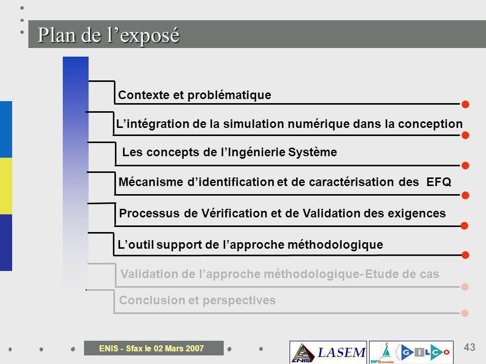 LASEM ENIS - Sfax le 02 Mars 2007 43 Contexte et problématique Validation de lapproche méthodologique- Etude de cas Plan de lexposé Conclusion et pers