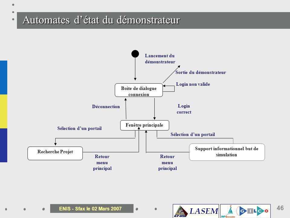LASEM ENIS - Sfax le 02 Mars 2007 46 Automates d é tat du d é monstrateur Boite de dialogue connexion Lancement du démonstrateur Login non valide Logi