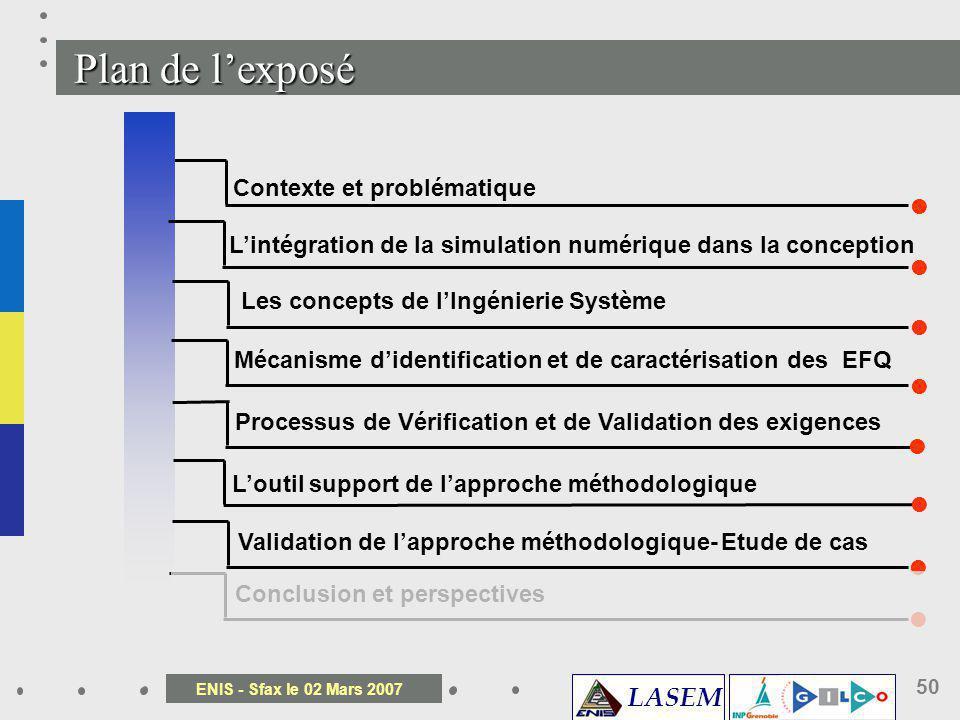 LASEM ENIS - Sfax le 02 Mars 2007 50 Contexte et problématique Validation de lapproche méthodologique- Etude de cas Plan de lexposé Conclusion et pers