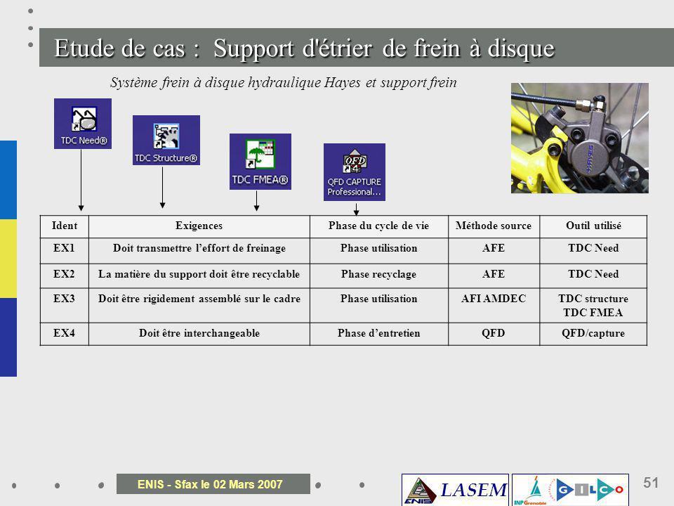 LASEM ENIS - Sfax le 02 Mars 2007 51 Etude de cas : Support d' é trier de frein à disque Système frein à disque hydraulique Hayes et support frein Ide