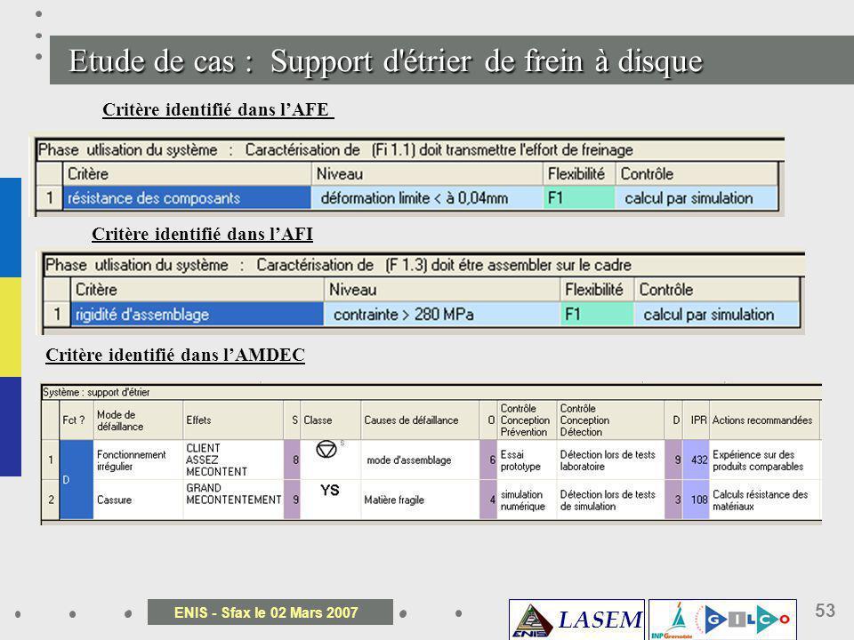 LASEM ENIS - Sfax le 02 Mars 2007 53 Etude de cas : Support d' é trier de frein à disque Critère identifié dans lAFE Critère identifié dans lAFI Critè