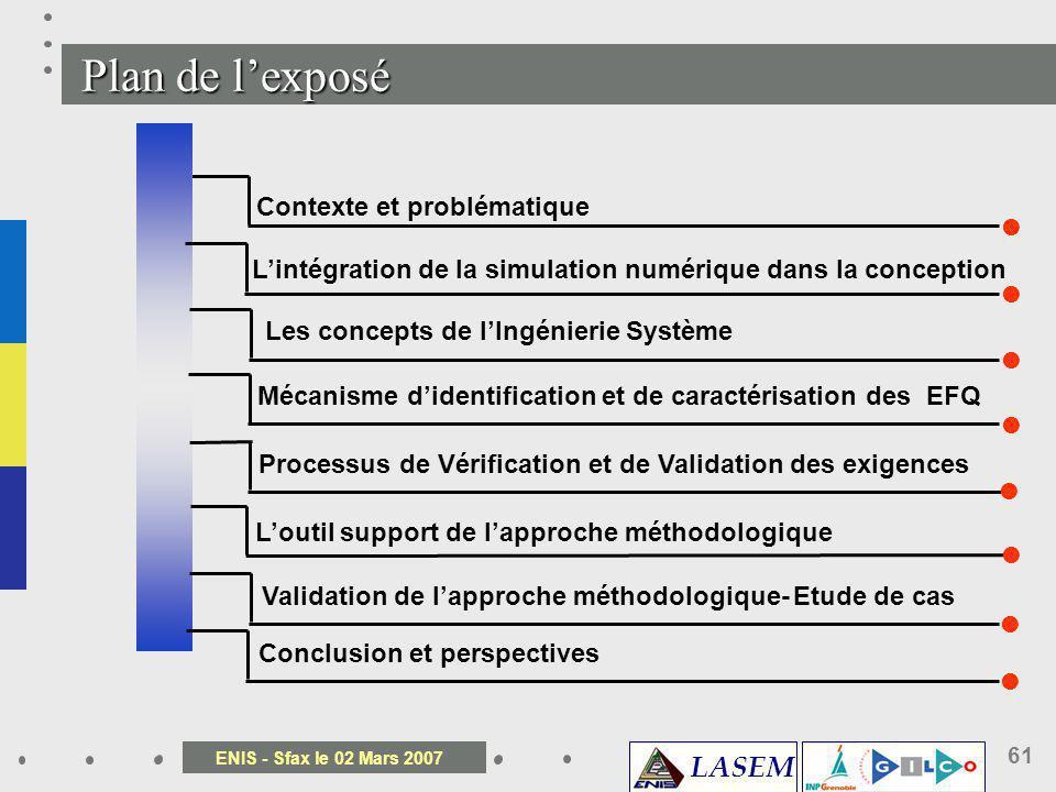 LASEM ENIS - Sfax le 02 Mars 2007 61 Contexte et problématique Validation de lapproche méthodologique- Etude de cas Plan de lexposé Conclusion et pers
