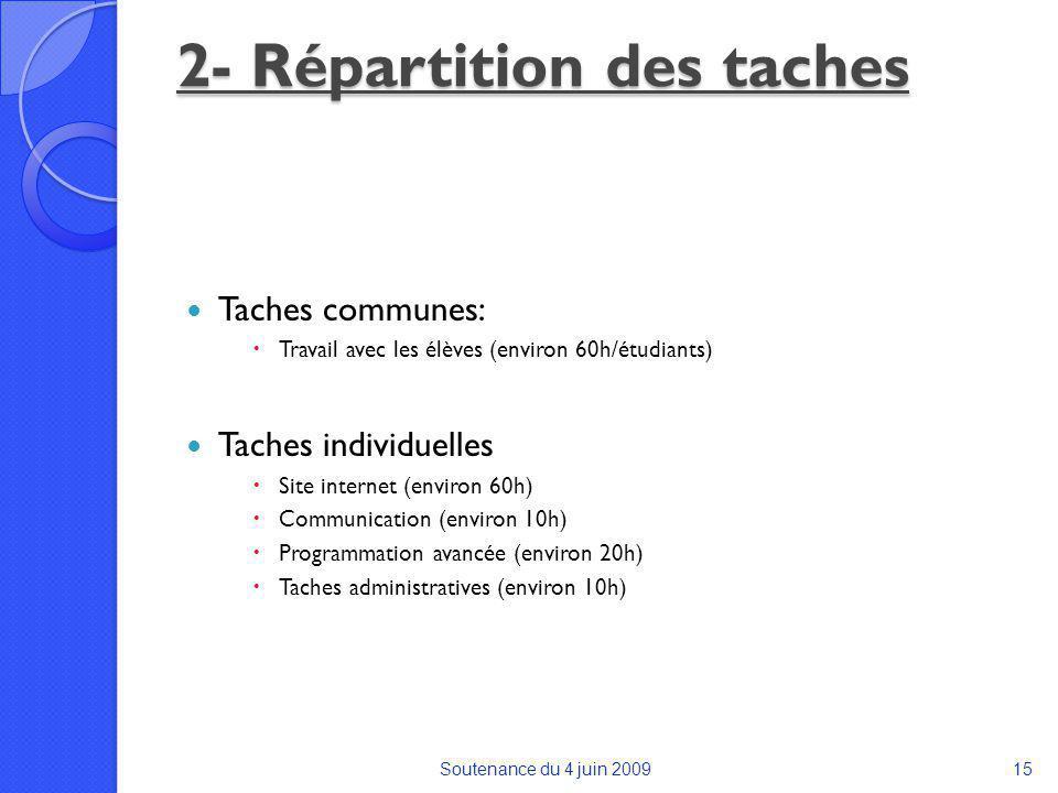 2- Répartition des taches Taches communes: Travail avec les élèves (environ 60h/étudiants) Taches individuelles Site internet (environ 60h) Communication (environ 10h) Programmation avancée (environ 20h) Taches administratives (environ 10h) Soutenance du 4 juin 200915