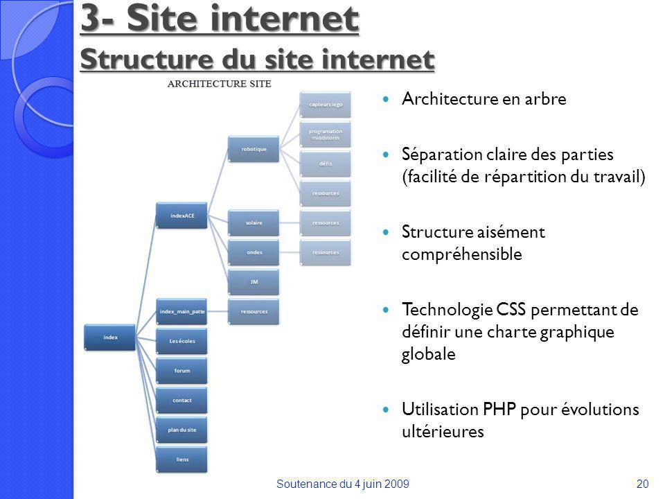 3- Site internet Structure du site internet Architecture en arbre Séparation claire des parties (facilité de répartition du travail) Structure aisément compréhensible Technologie CSS permettant de définir une charte graphique globale Utilisation PHP pour évolutions ultérieures Soutenance du 4 juin 200920