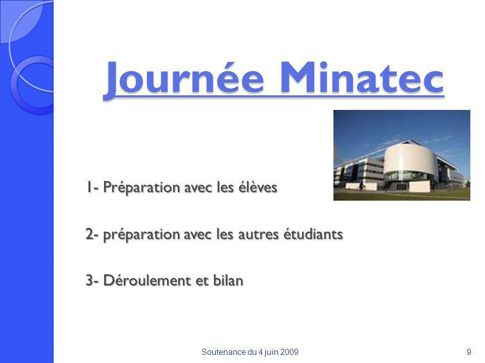 Journée Minatec 1- Préparation avec les élèves 2- préparation avec les autres étudiants 3- Déroulement et bilan Soutenance du 4 juin 20099