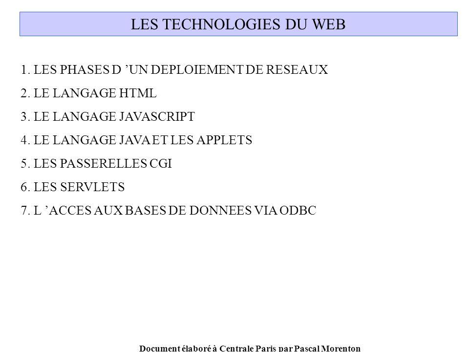 Document élaboré à Centrale Paris par Pascal Morenton LES TECHNOLOGIES DU WEB 1.